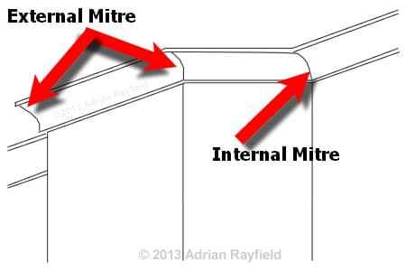 how to measure internal and external mitres